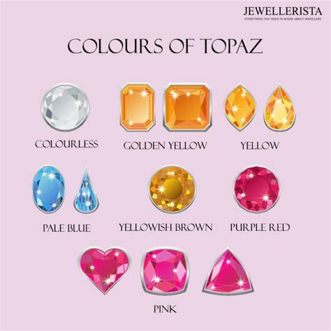 scorpio birthstone color scorpio birthstone the myth meaning the topaz