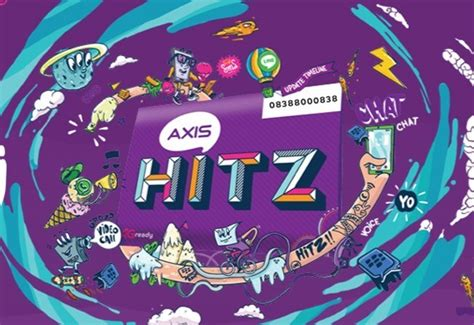 config axis hitz 2018 config http injector axis hitz terbaru april 2018 work
