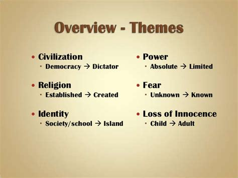 major themes of lord of the flies lord of the flies an introduction pwpt 1