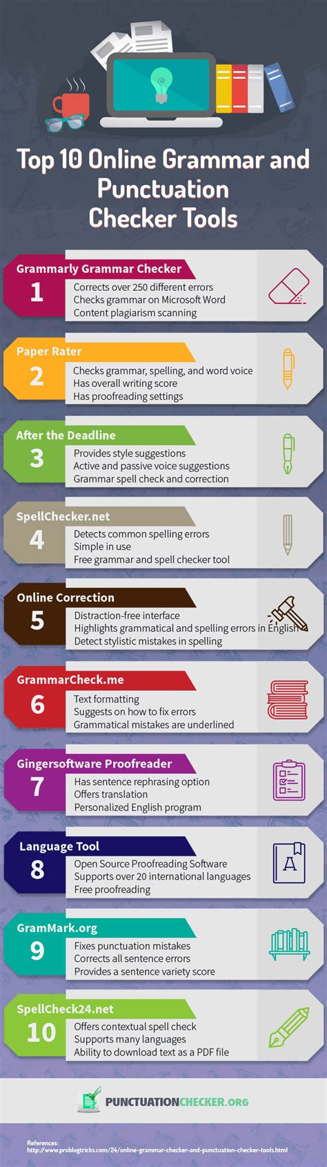 check tool 10 best grammar checkers tools punctuation checker