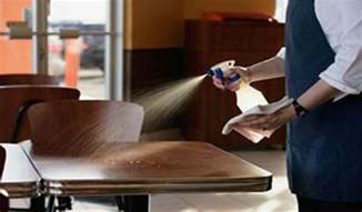 Designing A Restaurant Kitchen some considerations to choose right restaurant cleaning