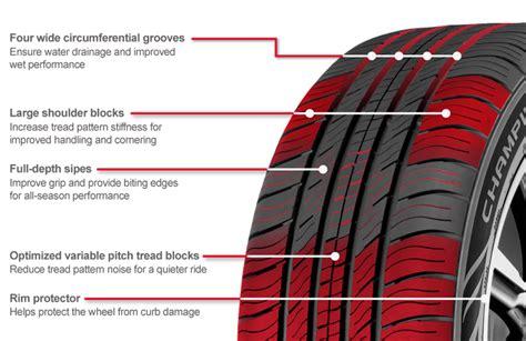 tread pattern en español helps protect the wheel from curb damage