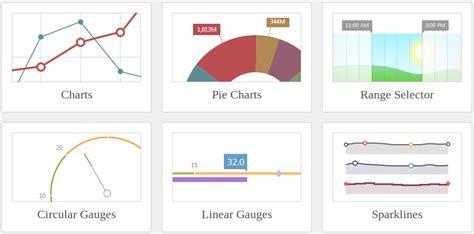 membuat web resmi 11 library gratis untuk membuat grafik berbasis web