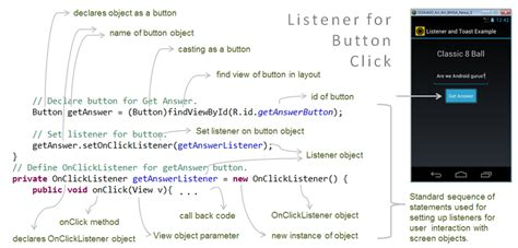 android onclicklistener android button listener code dissected don cowan