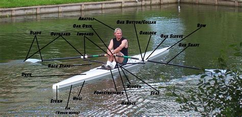 names of parts of a rowing boat shell lingo adirondack rowing