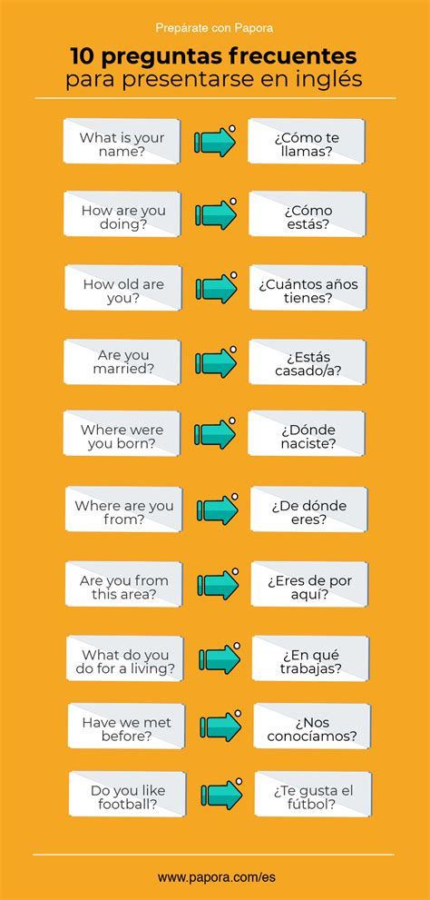preguntas en ingles how are you 52 preguntas frecuentes en ingles que deber 237 as dominar