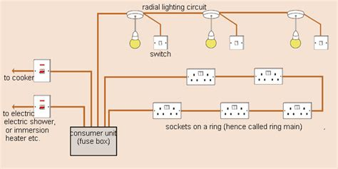 electrical wiring in house diagram efcaviation