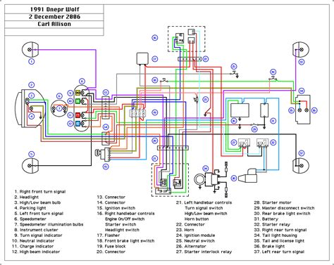 ural parts diagram ural and dnepr motorcycle wiring