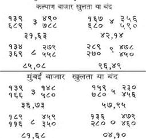 delhi bazar satta chart 2016 friday s kalyan bazar trick tips herbal health