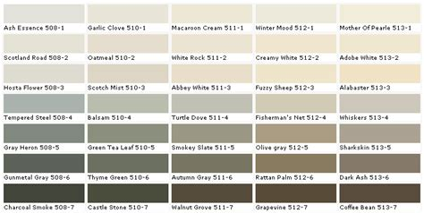 clark and kensington paint color chart brown hairs