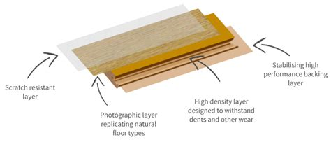 what is laminate flooring made of what are laminate floors made of design decoration