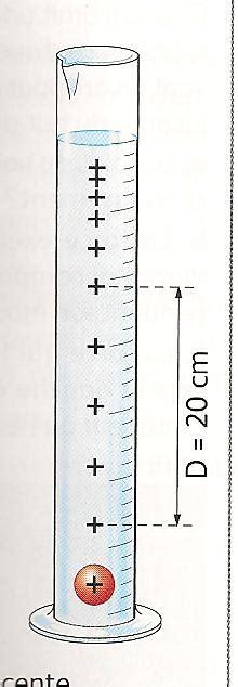 diagramme objet interaction 3eme chute d une bille forum physique chimie 247462