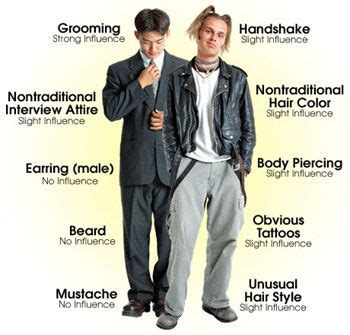 here s what to do with your hands during a job interview job