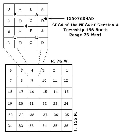 township section range township range section format 28 images lesson 3