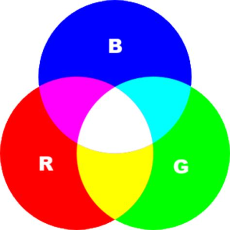 format video rgb color formats rgb vs cmyk business cards kansas city