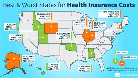 best health insurance companies of 2016 the simple dollar best and worst states for health insurance costs