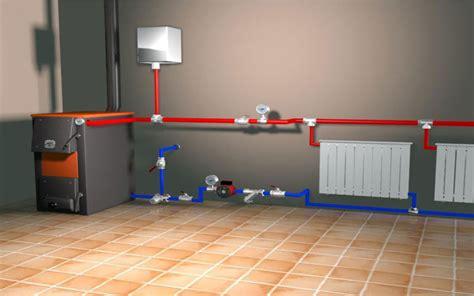Seche Serviette Brico Depot 251 by Poele Petrole Electronique Tayosan Sre 3002 Renover Une