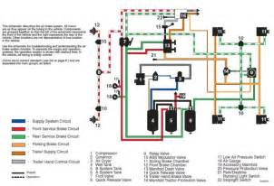 Typical Air Brake System Diagram Tractor Trailer Air Brake System Diagram Diagram
