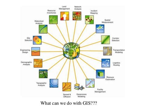 9 acquire gis introduction to gis and its applications