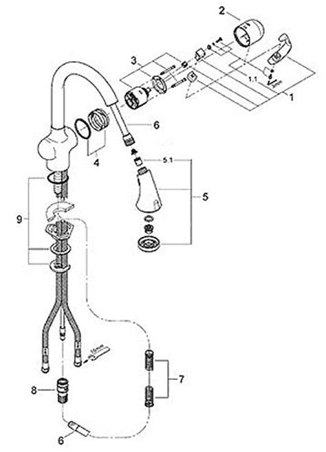 Grohe Kitchen Faucet Parts Diagram Grohe Kitchen Faucet Parts Diagram Wow