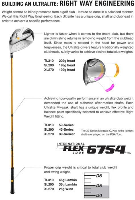 cleveland launcher dst draw driver 460cc right 9 cleveland launcher xl270 draw driver golfonline