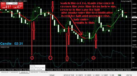 binary pattern in c engulfing pattern binary options strategy acikubolex web