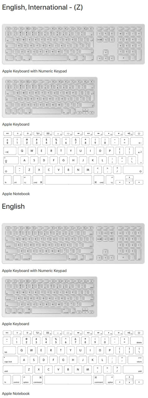 qwerty international layout hardware difference between us qwerty and international