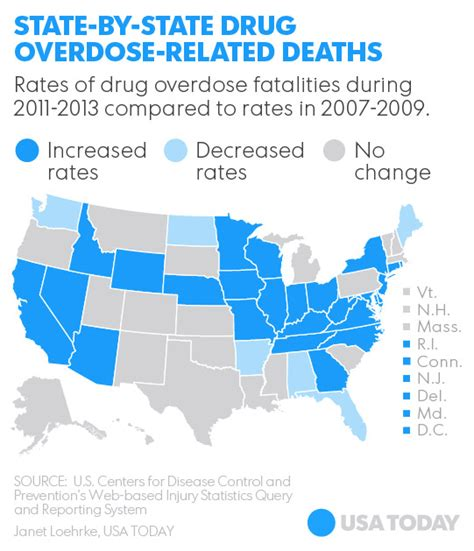 State Regulation For Opiod Detox Facilities Az by Report Overdose Rates Increase In 26 States