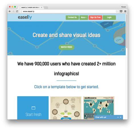 cara membuat infografis gratis membuat infografis menarik dengan tool berikut ini