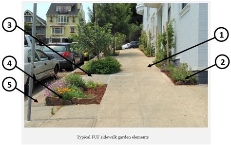 Who Had The Best Sidewalk Style This Year by Sidewalk Landscaping Friends Of The Forest