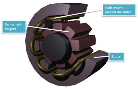 simulating permanent magnet generators comsol