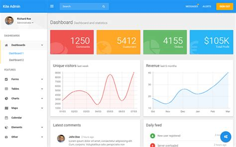 Kite Responsive Admin Template Admin Dashboards Wrapbootstrap Bootstrap Themes Templates Responsive Email Template Bootstrap
