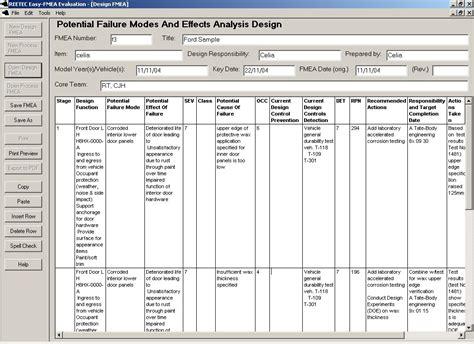 process fmea template fmea process car interior design