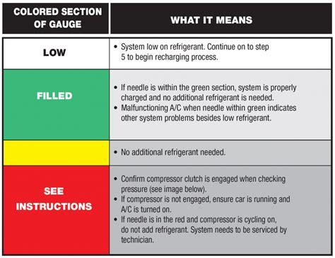 ac pro product instructions  english