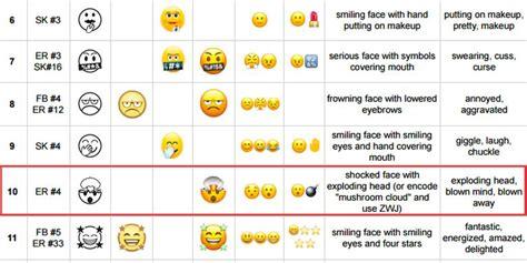 emoji adalah ada hijab di daftar quot emoji quot terbaru kompas com