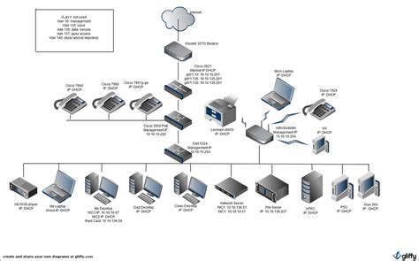 free gliffy diagram software gliffy create uml diagrams flow charts and network