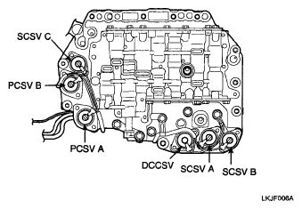 2006 Kia Spectra Shift Solenoid Kia Hi Can You Tell Me Where The Shift Solenoid Quot C Quot Is
