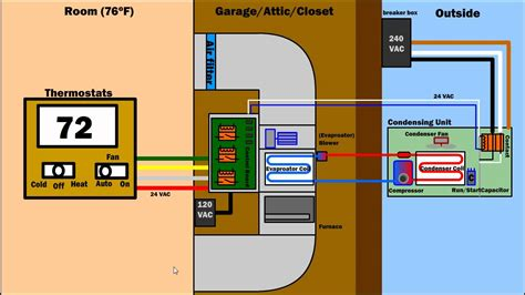 house thermostat wiring diagram house thermostat wiring diagrams get free image about wiring diagram