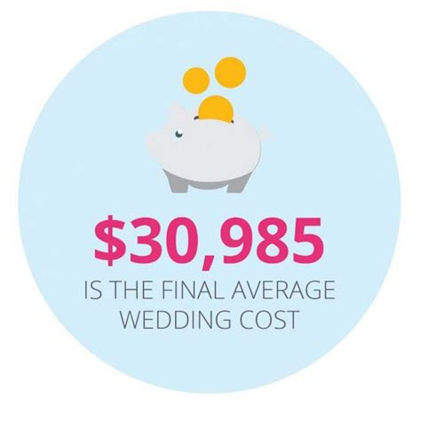 how much to give at a wedding 100 how much money to give at a wedding 100 gift