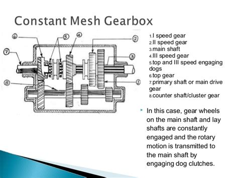 Car Gearbox Types by Constant Mesh Type Gearbox Ppt