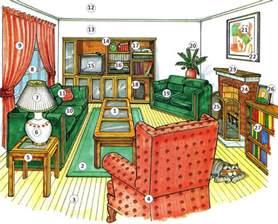 Painting Dining Room Table Wie Sie Ihr Zuhause Auf Englisch Beschreiben