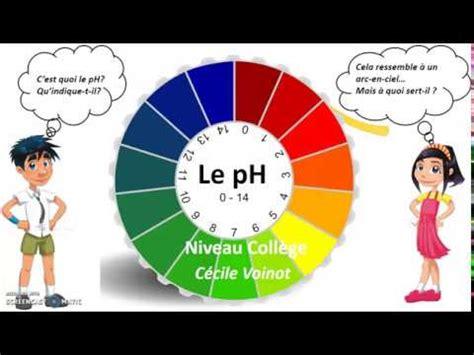Ph 5 Le by C Est Quoi Le Ph Niveau Coll 232 Ge