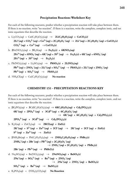 15 best images of classifying chemical reactions worksheet answers reaction types worksheet