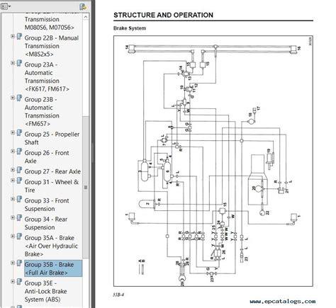 car engine manuals 1991 mitsubishi truck parking system mitsubishi fuso 2002 2004 service manual pdf