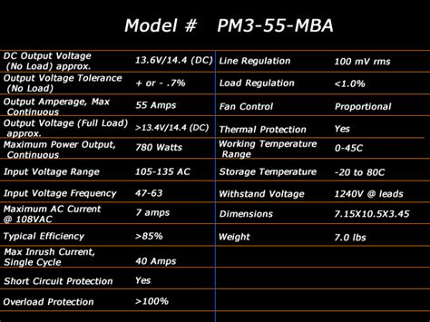 Mba At 55 Years by R K Products Power Max Pm3 55 Mba Pm3 55 Mba 159