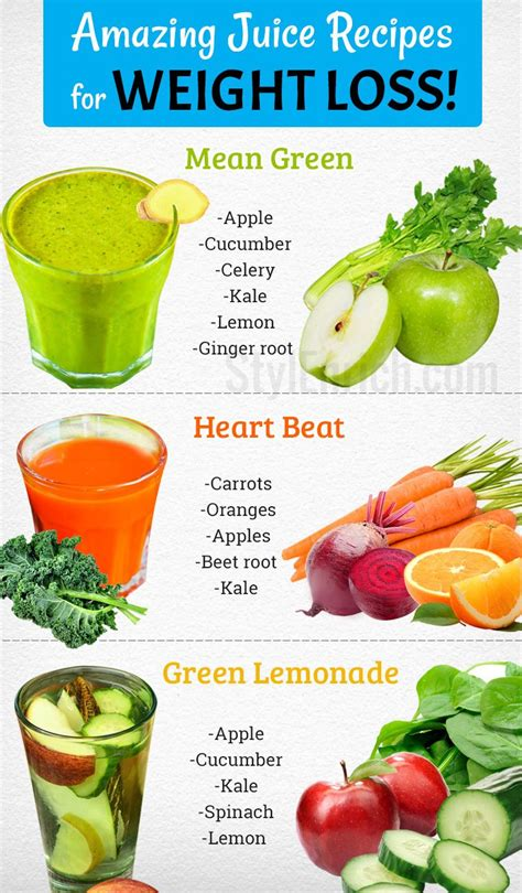 Fruit And Veg Juice Detox Recipes by Juice Recipes For Weight Loss Naturally In A Healthy Way