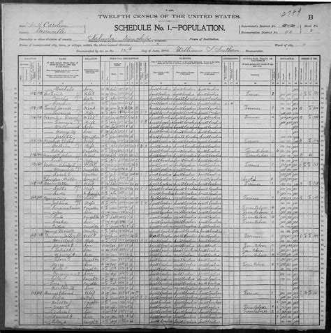 Us Government Social Security Index Records Henry Earl Runion 1885 1963 Wikitree Free Family Tree