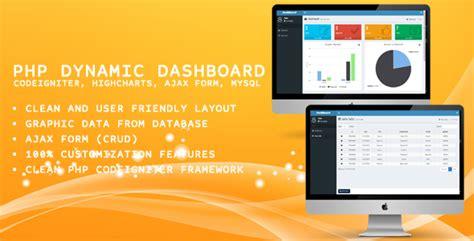 Php Dashboard Codeigniter Highcharts Ajax Form Mysql Jogjafile Codeigniter Dashboard Template Free