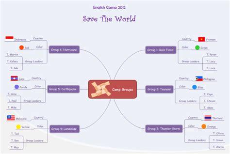 Floor Plan Design Template camp groups brainstorming diagram examples