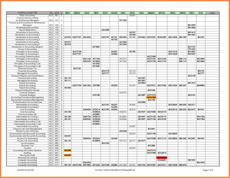 8 accounting spreadsheet templates excel excel